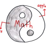 Difference Between an Engineer and Mathematician?