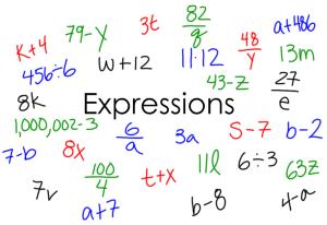 Algebra: Why doesn't (x+y)2 (x+y)2 equal x2+y2x2+y2